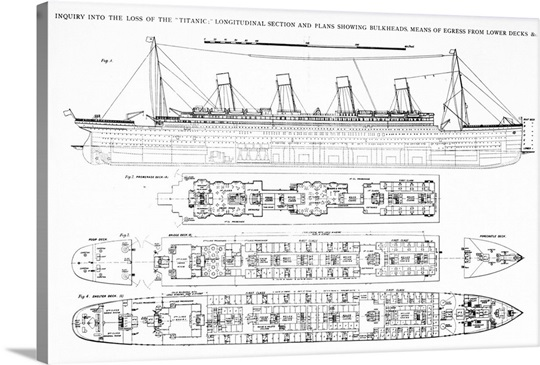 Inquiry into the Loss of the Titanic: Cross sections of