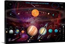Solar System 1