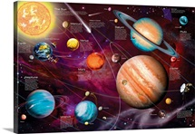 Solar System III