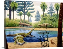 Triassic environment