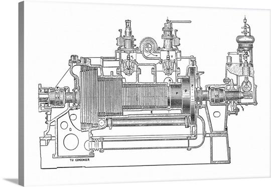 Westinghouse-Parsons steam turbine Photo Canvas Print