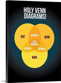 Holy Venn Diagrams! Minimalist Art Poster