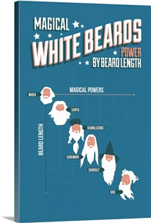 Magical White Beards Power By Beard Length, Minimalist Plotted Graph Poster