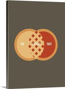 Pie Venn Diagram Minimalist Art Poster