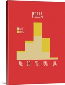 Pizza Bar Graph Minimalist Art Poster
