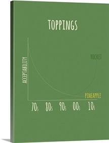 Toppings Line Chart Minimalist Art Poster