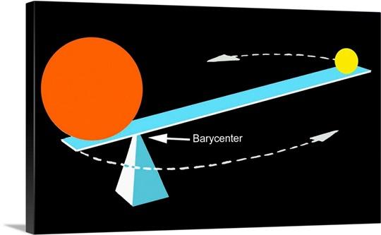 Warren Moon >> Barycenter Diagram Photo Canvas Print | Great Big Canvas