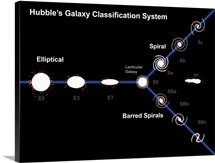 Edwin Hubble's Galaxy Classification System
