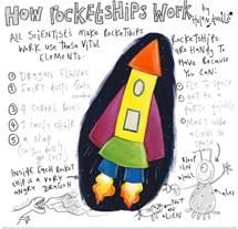 How Rocketships Work