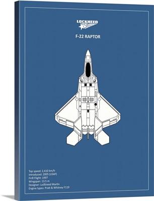 BP Lockheed F22 Raptor