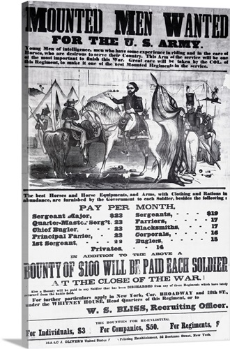 Spanish American War Recruiting Poster