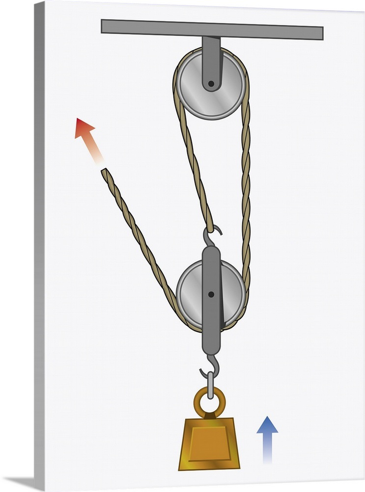 Illustration Of Pulley System With Two Wheels Wall Art