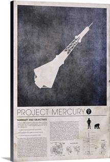 Prject Mercury (info)