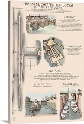 Ballard Locks Technical: Retro Travel Poster