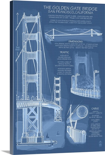 Golden gate bridge technical blueprint retro travel poster wall golden gate bridge technical blueprint retro travel poster malvernweather Images