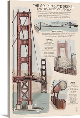 Golden Gate Bridge - Technical: Retro Travel Poster