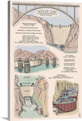 Hoover Dam - Technical: Retro Travel Poster