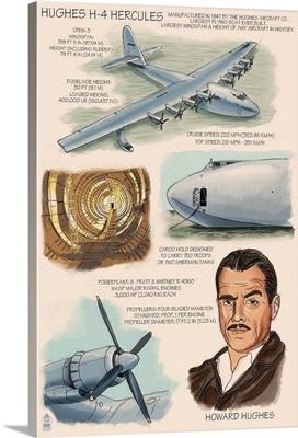 Spruce Goose - Hughes H-4 Hercules Technical: Retro Travel Poster