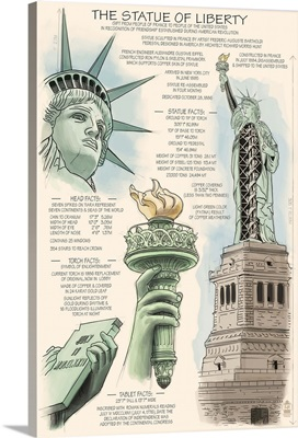 Statue of Liberty National Monument - New York City, NY - Technical: Retro Travel Poster