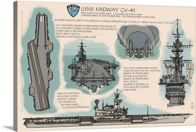 USS Midway Technical - San Diego, CA: Retro Travel Poster