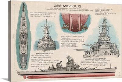 USS Missouri, Techinical