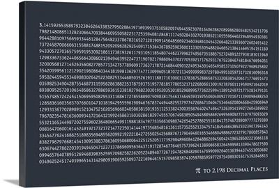 Pi to 2198 decimal places