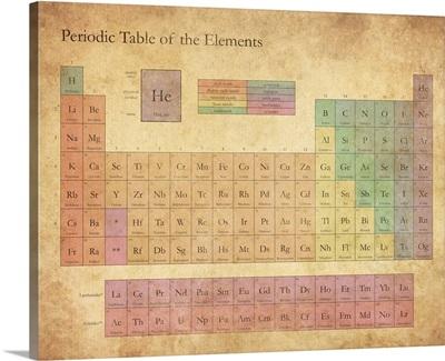 Antique Periodic Table - Classic Text