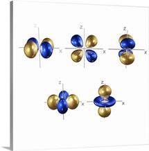 3d electron orbitals
