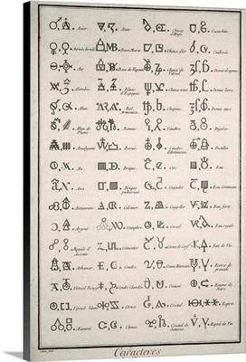 Alchemical symbols, 18th century