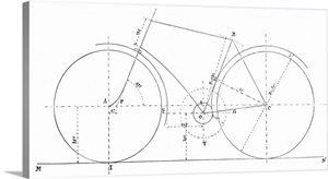 Bicycle diagram, 19th century Wall Art, Canvas Prints