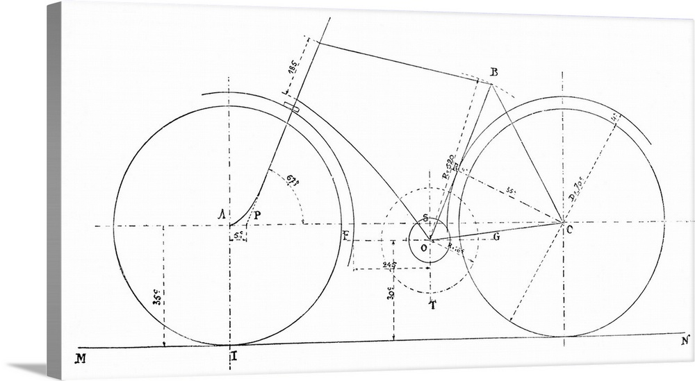 bicycle diagram  19th century wall art  canvas prints  framed prints  wall peels