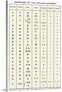 Development of the English alphabet