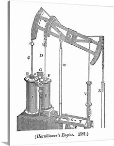 Hornblower's engine Wall Art, Canvas Prints, Framed Prints