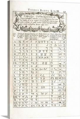 Linguistics table, 17th century