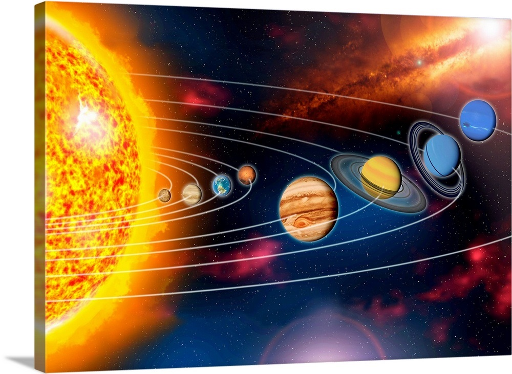 Your Item was Added To Your Cart! Solar system planets