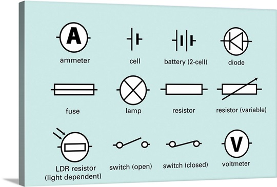 Standard Electrical Circuit Symbols Wall Art Canvas Prints Framed