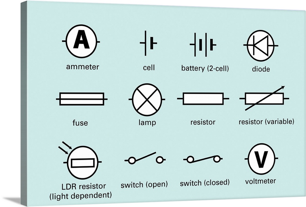 Standard Electrical Circuit Symbols Wall Art  Canvas