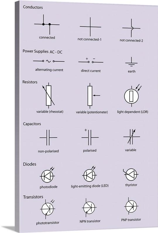 Standard Electrical Circuit Symbols Wall Art Canvas Prints Framed