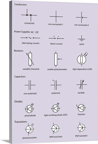 Fancy Standard Circuit Symbols Gift - Electrical Circuit Diagram ...