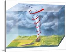 Tornado dynamics, 3D artwork