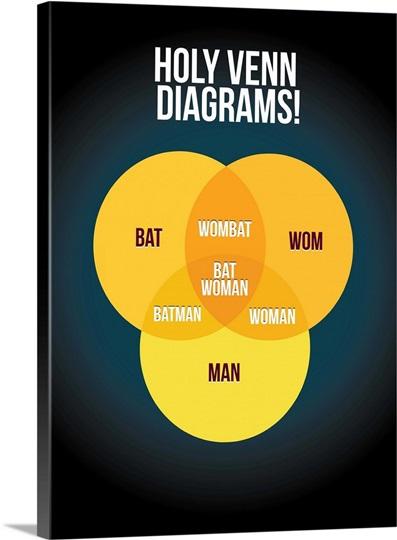 holy venn diagrams minimalist art poster